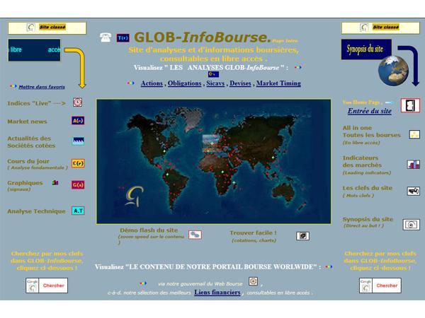 GLOB-InfoBourse