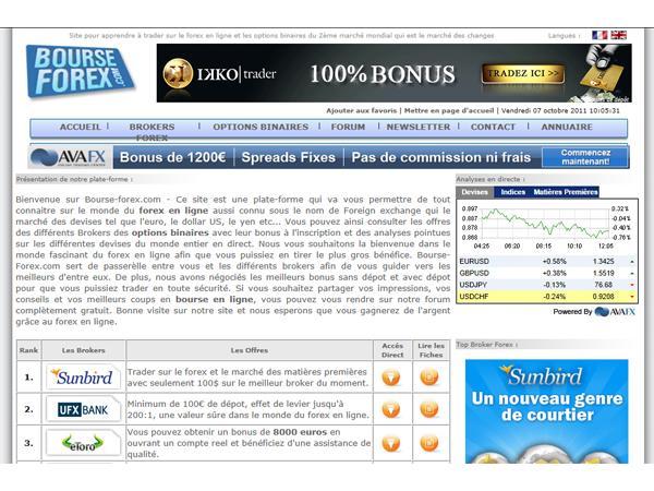 Bourse et forex en blog