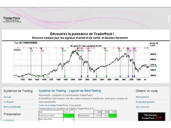TraderPack : logiciel de backtesting de stratégies d'achat-vente