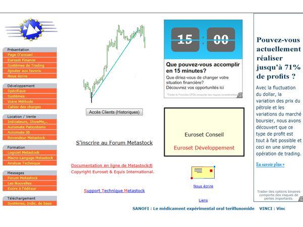 Metastock logiciel d'Analyse Technique